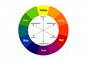 roata-culorilor-1